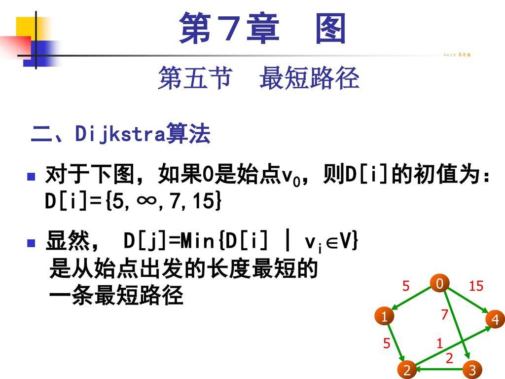 第7章 图 第五节 最短路径 二、Dijkstra算法 对于下图,如果0是始点v0,则D[i]的初值为:D[i]={5,∞,7,15}
